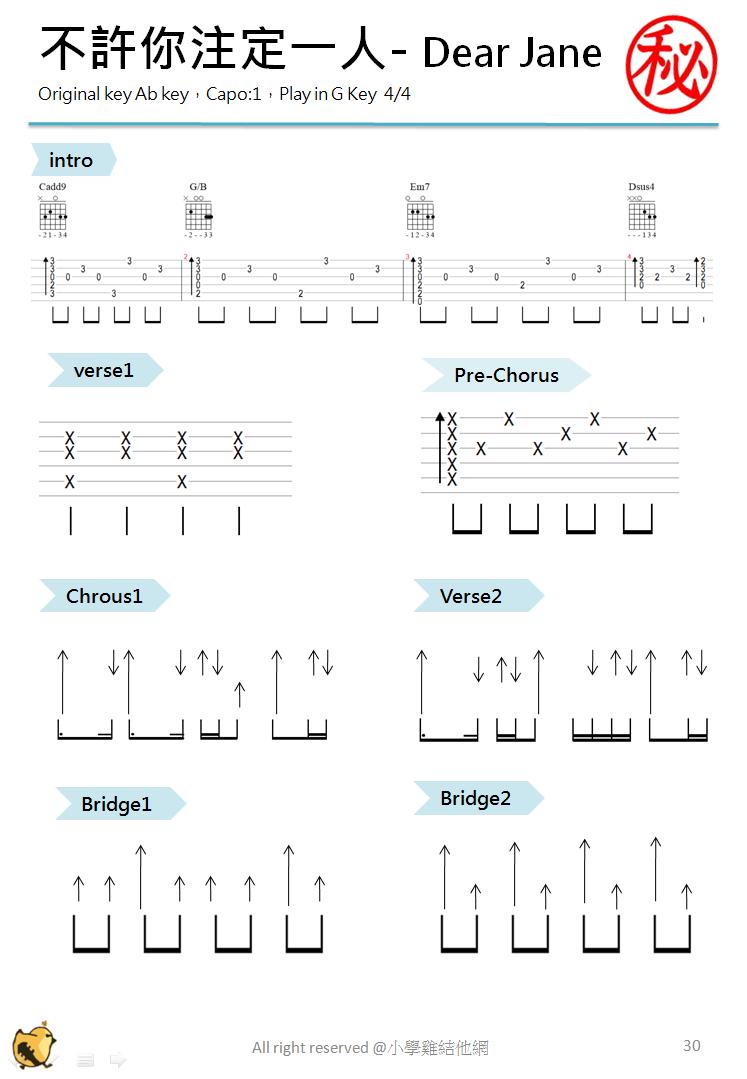 不許你注定一人 結他譜 chord譜 結他教學-小學雞結他網