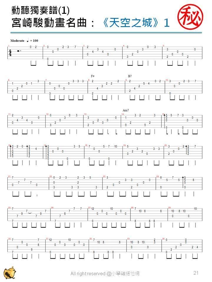 Chord guitar tab