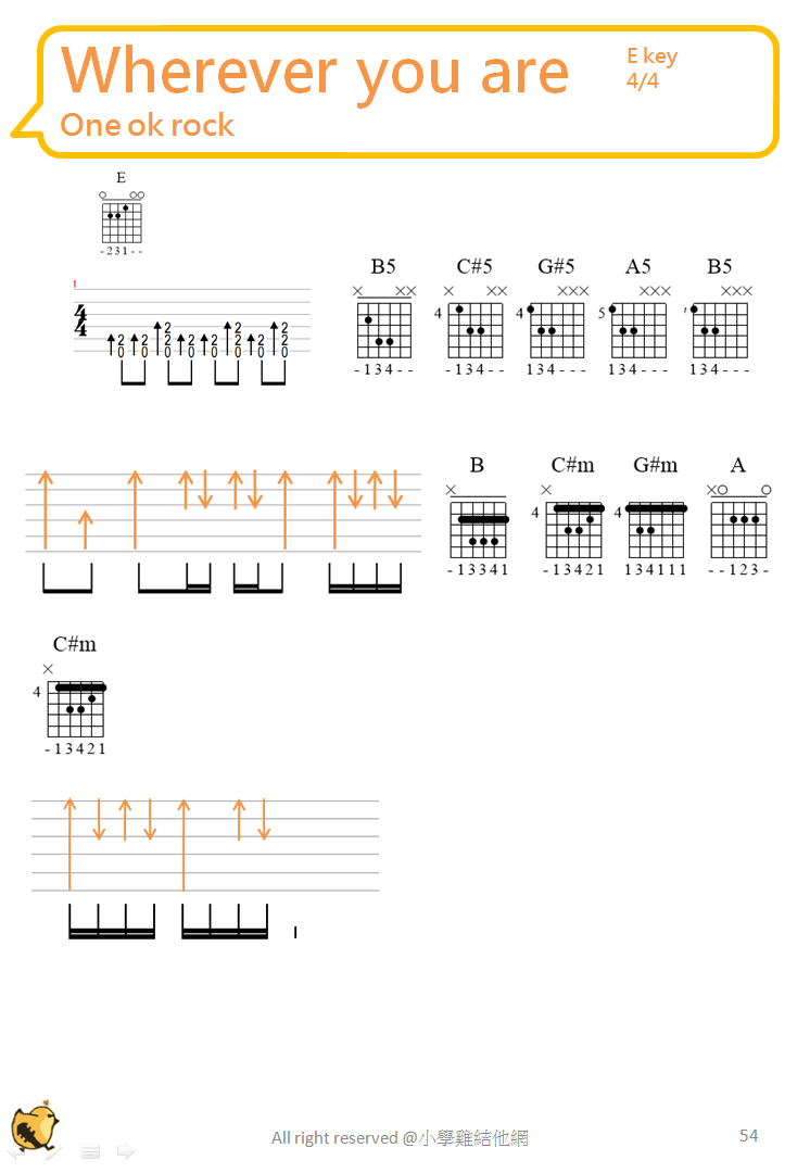 Pop and Rock Music Three Chord Trick  Harmony